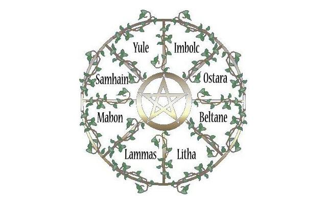 Rueda del año celta