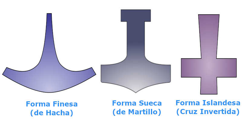 Mjolnir O Martillo De Thor Simbolosvikingoscom