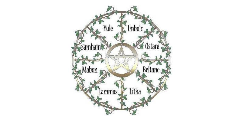Los celtas reflejaban los ciclos de la naturaleza en la rueda del año